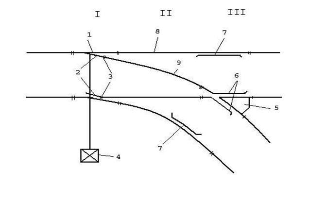 Рис. 2.1 Схема обыкновенного
